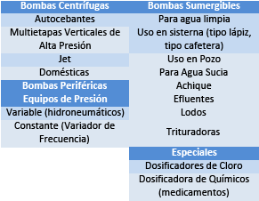 sistemas-de-bombeo